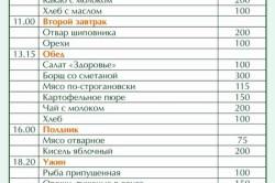 Примерное меню (стол №11)