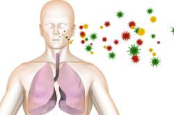 Воздушно-капельный путь заражения туберкулезом