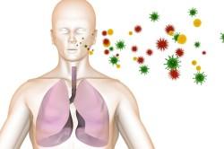 Заражение туберкулезом воздушно-капельным путем